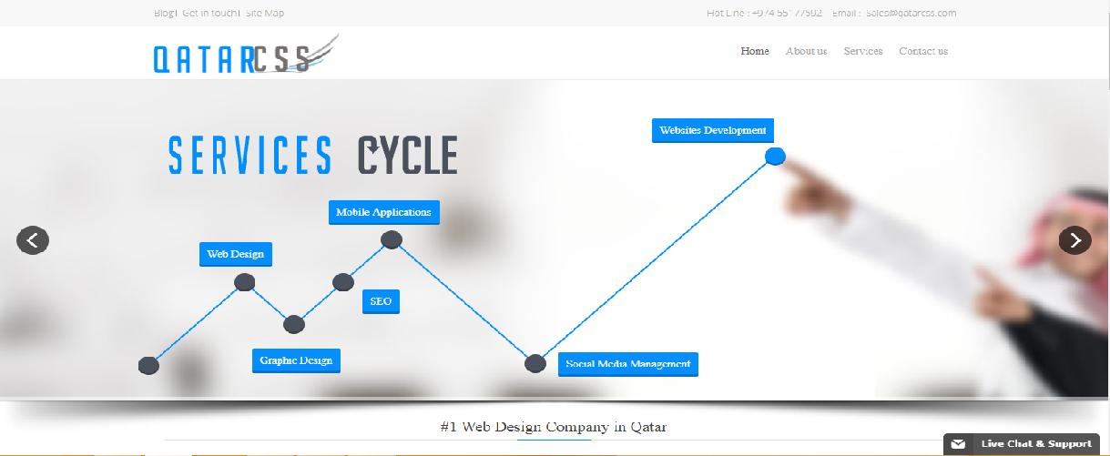 top 5 web design companies in qatar qatarcss